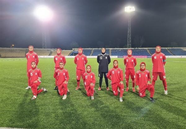 تورنمنت فوتبال جوانان کافا، رجحان شاگردان آزمون مقابل تاجیکستان